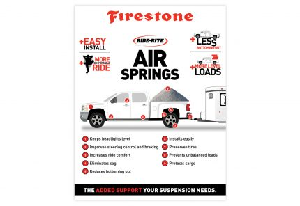 Firestone display end cap