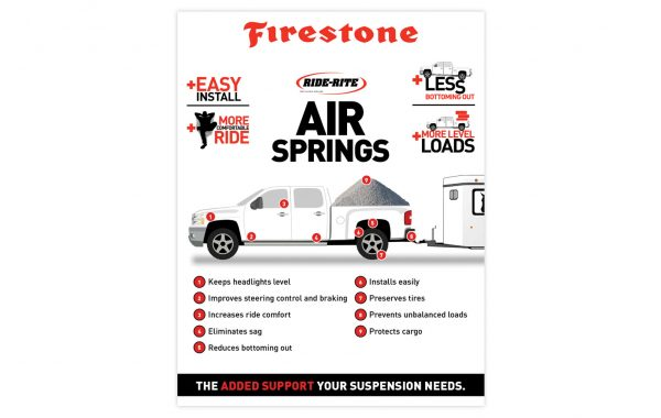 Firestone – display end cap